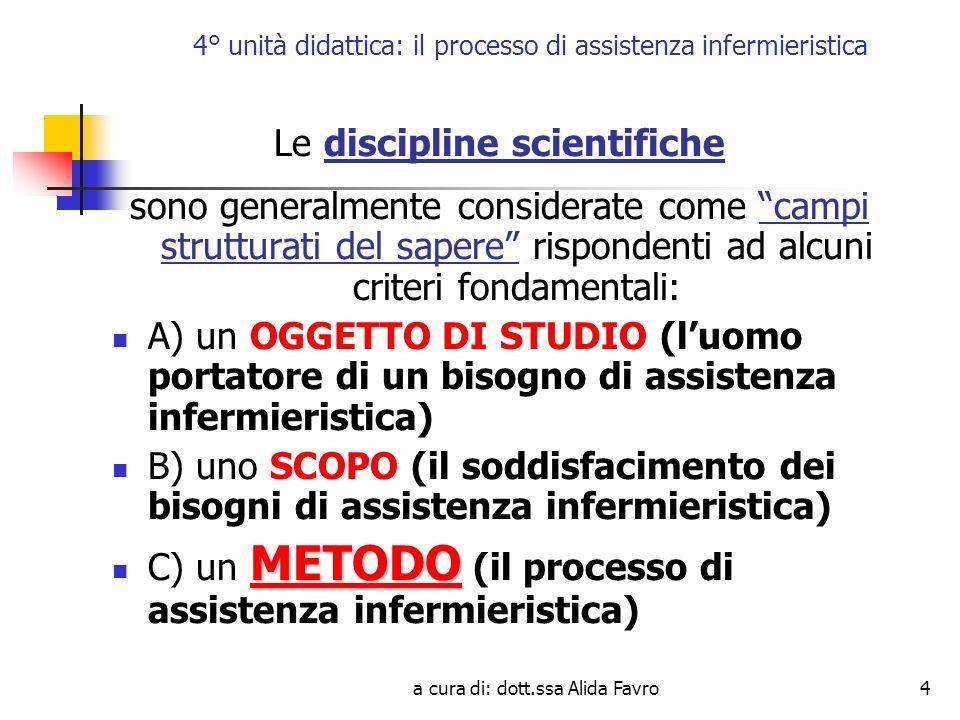 a cura di: dott.ssa Alida Favro4 4° unità didattica: il processo di assistenza infermieristica Le discipline scientifiche sono generalmente considerate come campi strutturati del sapere rispondenti ad alcuni criteri fondamentali: A) un OGGETTO DI STUDIO (luomo portatore di un bisogno di assistenza infermieristica) B) uno SCOPO (il soddisfacimento dei bisogni di assistenza infermieristica) METODO C) un METODO (il processo di assistenza infermieristica)