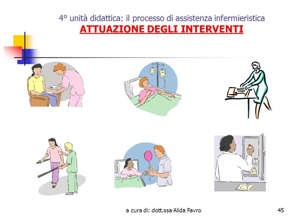 a cura di: dott.ssa Alida Favro45 4° unità didattica: il processo di assistenza infermieristica ATTUAZIONE DEGLI INTERVENTI