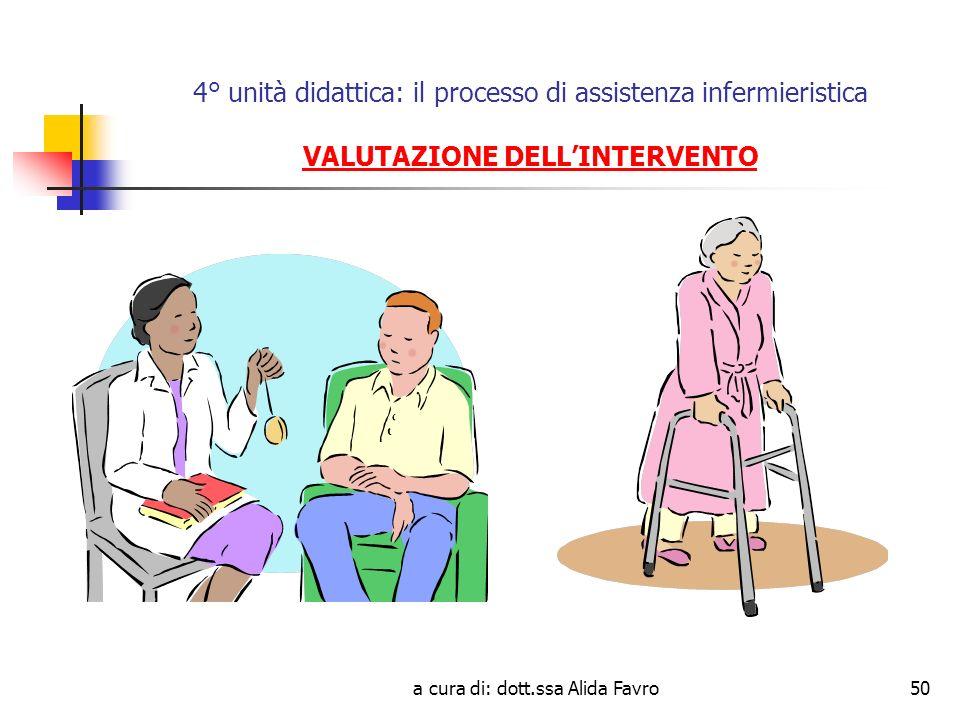 a cura di: dott.ssa Alida Favro50 4° unità didattica: il processo di assistenza infermieristica VALUTAZIONE DELLINTERVENTO
