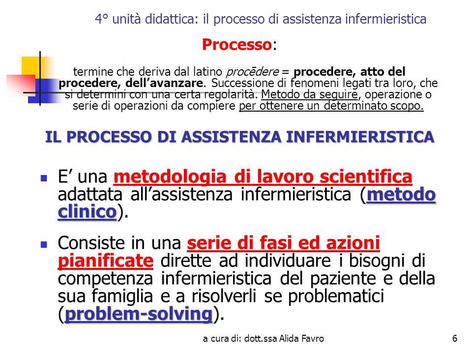 a cura di: dott.ssa Alida Favro6 4° unità didattica: il processo di assistenza infermieristica Processo: termine che deriva dal latino procēdere = procedere, atto del procedere, dellavanzare.