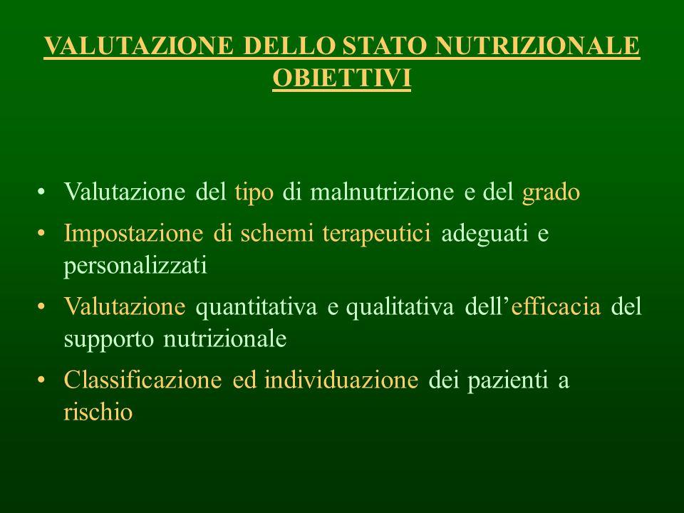 Valutazione del tipo di malnutrizione e del grado Impostazione di schemi terapeutici adeguati e personalizzati Valutazione quantitativa e qualitativa