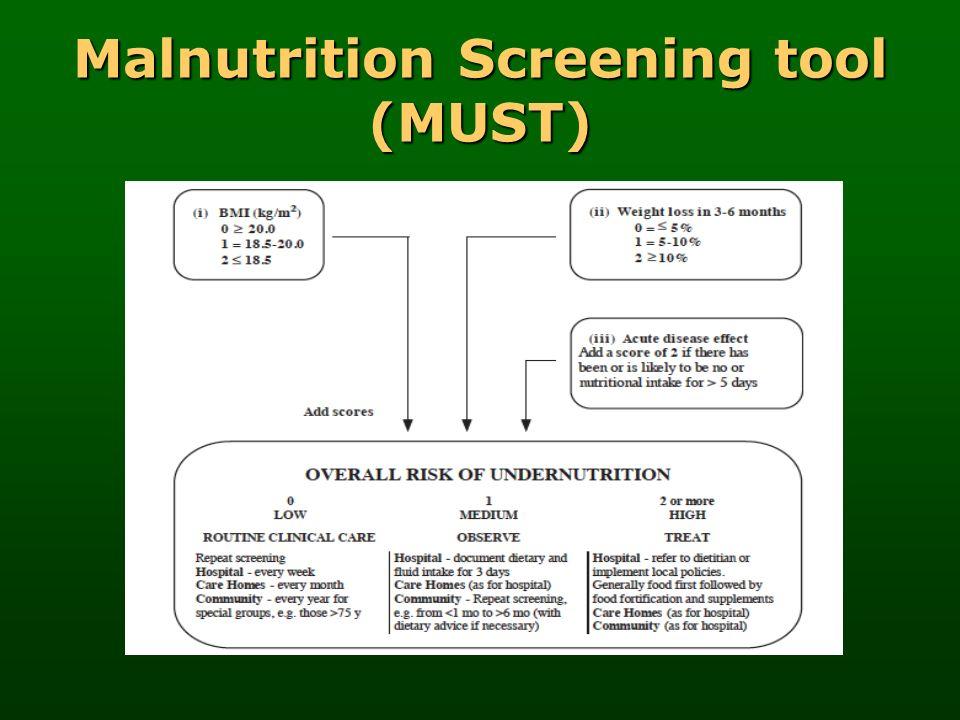 Malnutrition Screening tool (MUST)