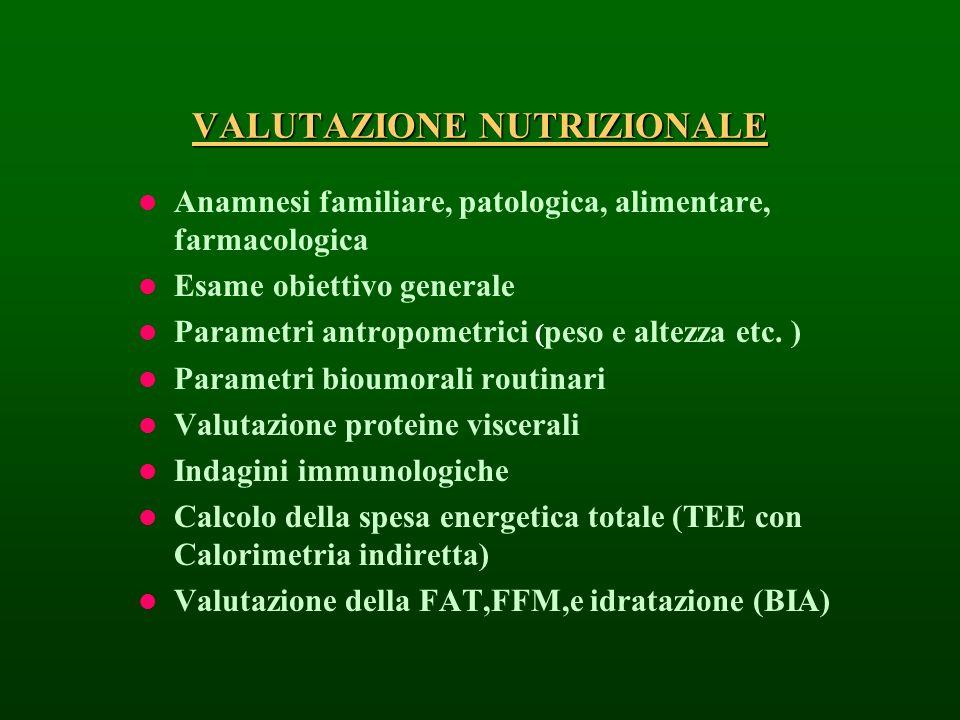 VALUTAZIONE NUTRIZIONALE Anamnesi familiare, patologica, alimentare, farmacologica Esame obiettivo generale Parametri antropometrici ( peso e altezza