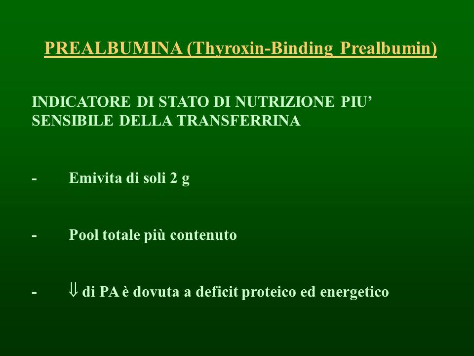 PREALBUMINA (Thyroxin-Binding Prealbumin) INDICATORE DI STATO DI NUTRIZIONE PIU SENSIBILE DELLA TRANSFERRINA - Emivita di soli 2 g - Pool totale più c