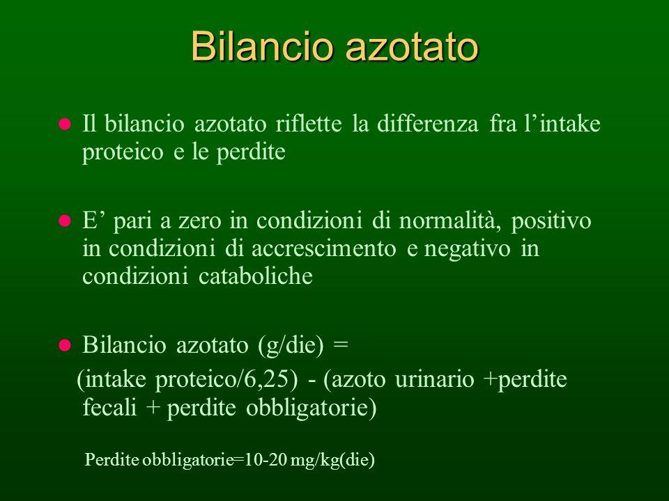 Bilancio azotato Il bilancio azotato riflette la differenza fra lintake proteico e le perdite E pari a zero in condizioni di normalità, positivo in co