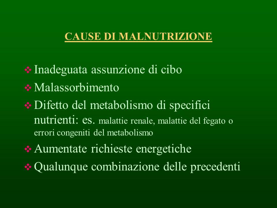 CAUSE DI MALNUTRIZIONE Inadeguata assunzione di cibo Malassorbimento Difetto del metabolismo di specifici nutrienti: es. malattie renale, malattie del