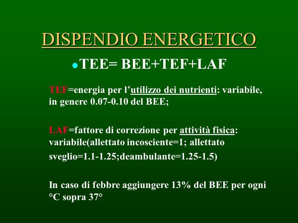 DISPENDIO ENERGETICO TEE= BEE+TEF+LAF TEF=energia per lutilizzo dei nutrienti: variabile, in genere 0.07-0.10 del BEE; LAF=fattore di correzione per a