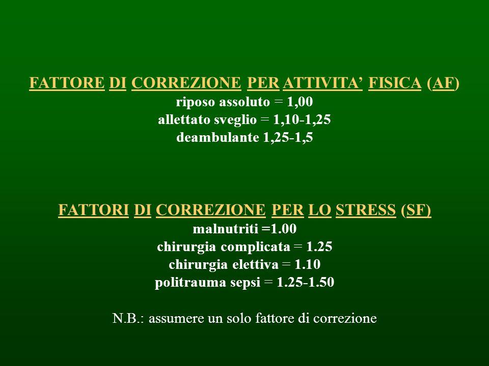 FATTORE DI CORREZIONE PER ATTIVITA FISICA (AF) riposo assoluto = 1,00 allettato sveglio = 1,10-1,25 deambulante 1,25-1,5 FATTORI DI CORREZIONE PER LO