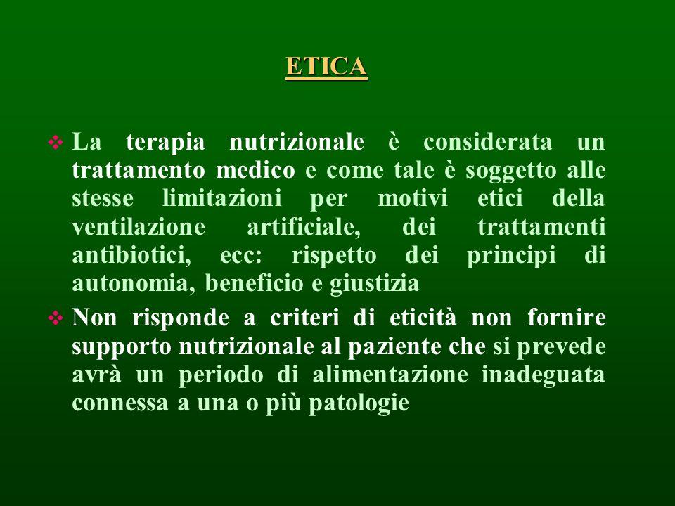 ETICA La terapia nutrizionale è considerata un trattamento medico e come tale è soggetto alle stesse limitazioni per motivi etici della ventilazione a