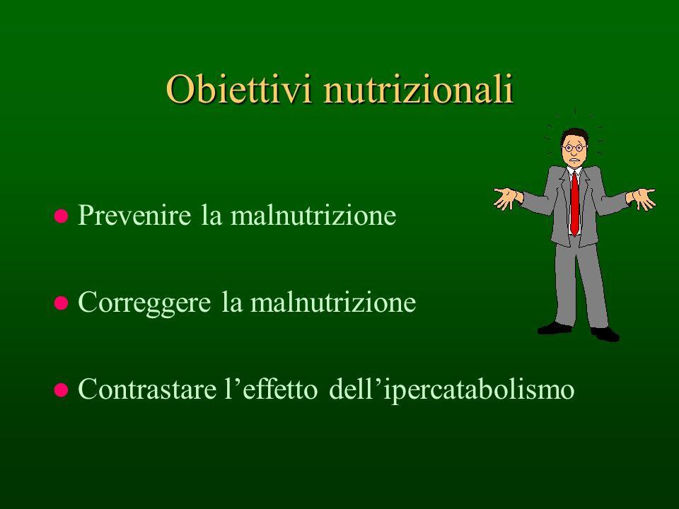 Obiettivi nutrizionali Prevenire la malnutrizione Correggere la malnutrizione Contrastare leffetto dellipercatabolismo