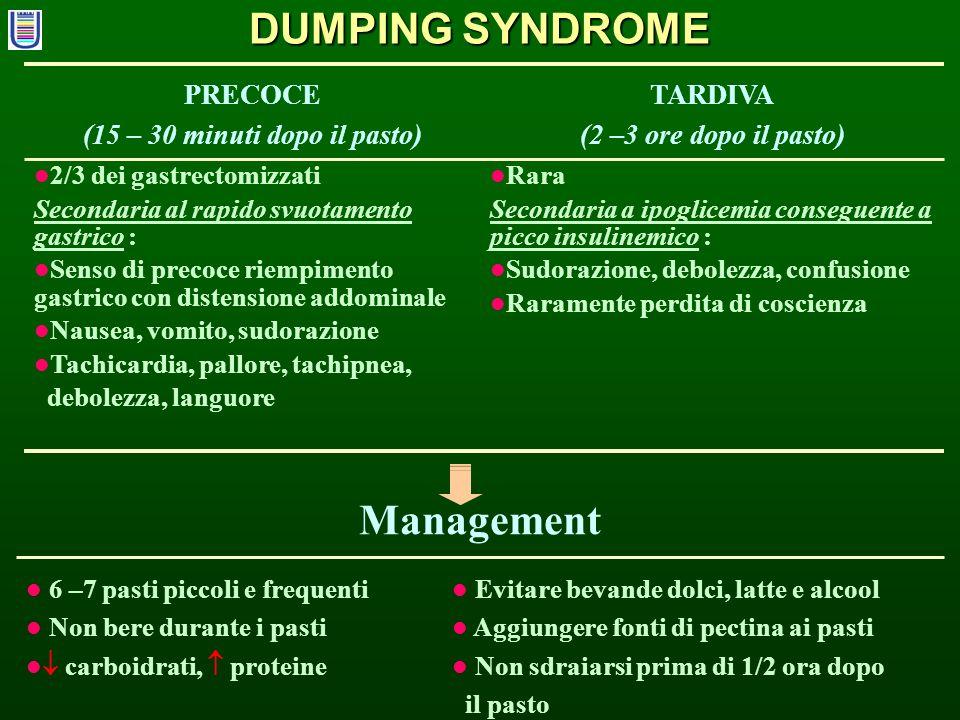 DUMPING SYNDROME Rara Secondaria a ipoglicemia conseguente a picco insulinemico : Sudorazione, debolezza, confusione Raramente perdita di coscienza 2/