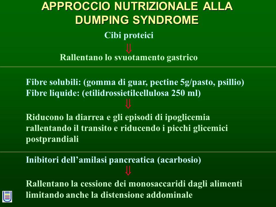 APPROCCIO NUTRIZIONALE ALLA DUMPING SYNDROME Cibi proteici Rallentano lo svuotamento gastrico Inibitori dellamilasi pancreatica (acarbosio) Rallentano