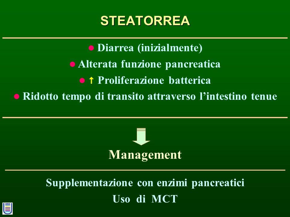 STEATORREA Diarrea (inizialmente) Alterata funzione pancreatica Proliferazione batterica Ridotto tempo di transito attraverso lintestino tenue Supplem