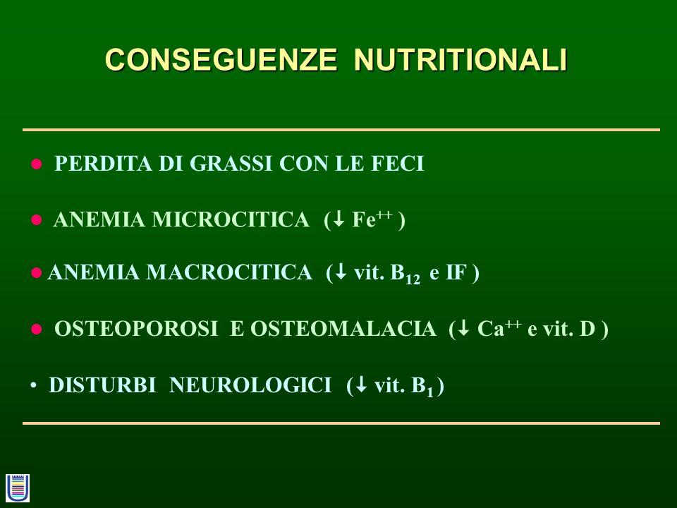 CONSEGUENZE NUTRITIONALI OSTEOPOROSI E OSTEOMALACIA ( Ca ++ e vit. D ) ANEMIA MACROCITICA ( vit. B 12 e IF ) ANEMIA MICROCITICA ( Fe ++ ) PERDITA DI G