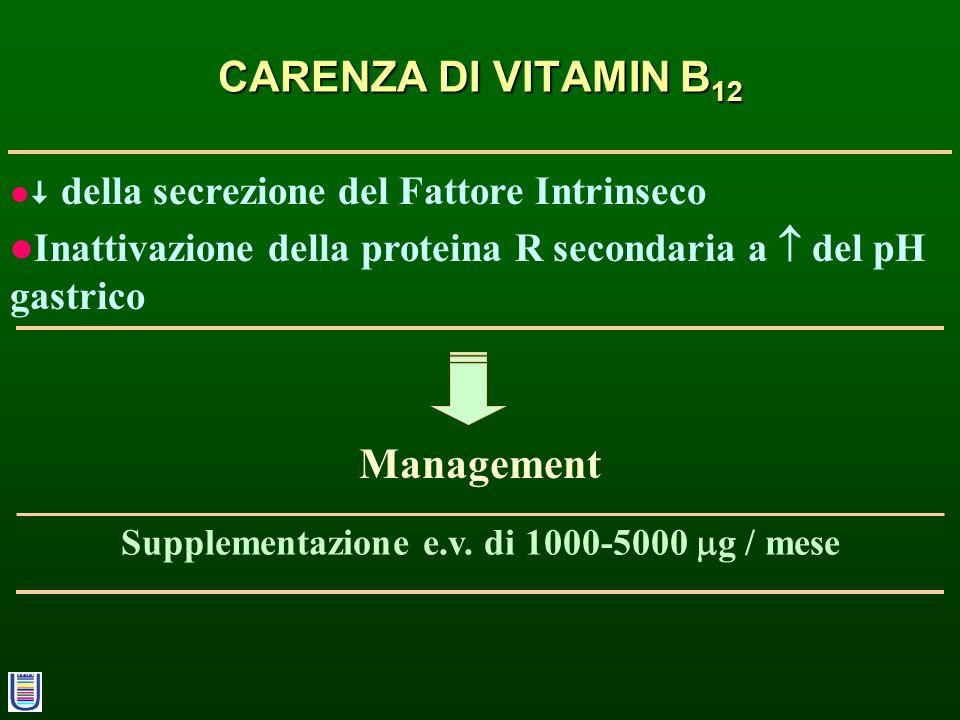 CARENZA DI VITAMIN B 12 della secrezione del Fattore Intrinseco Inattivazione della proteina R secondaria a del pH gastrico Supplementazione e.v. di 1