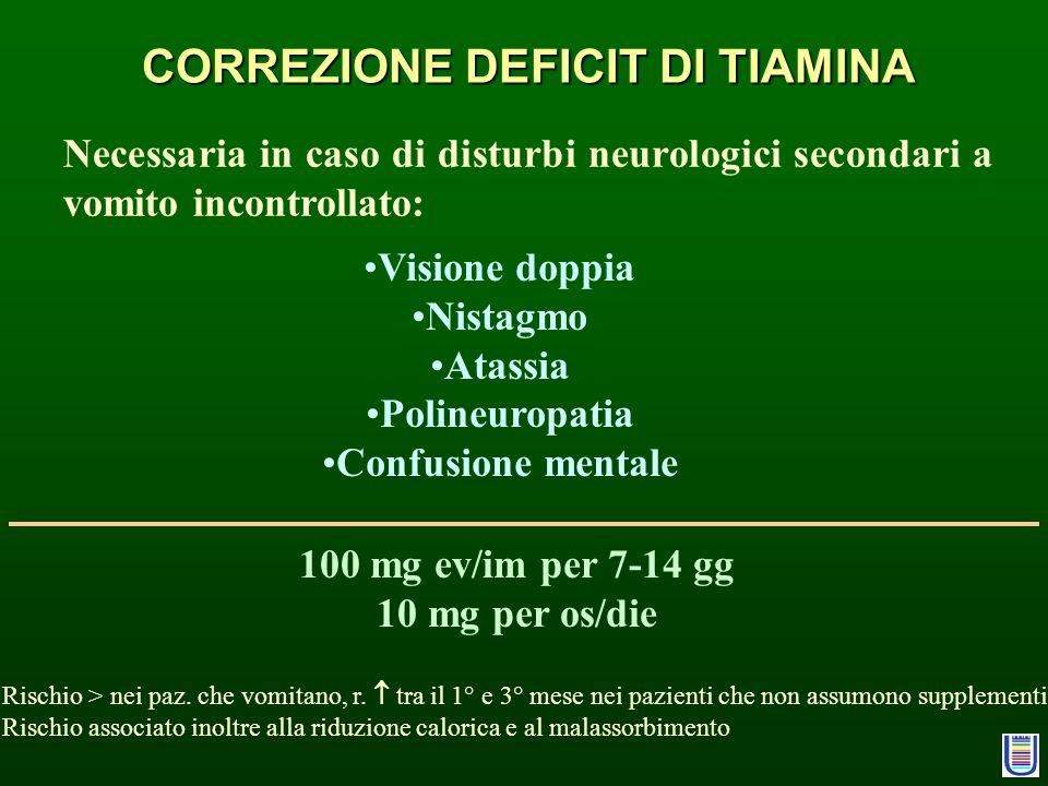 CORREZIONE DEFICIT DI TIAMINA Necessaria in caso di disturbi neurologici secondari a vomito incontrollato: 100 mg ev/im per 7-14 gg 10 mg per os/die V
