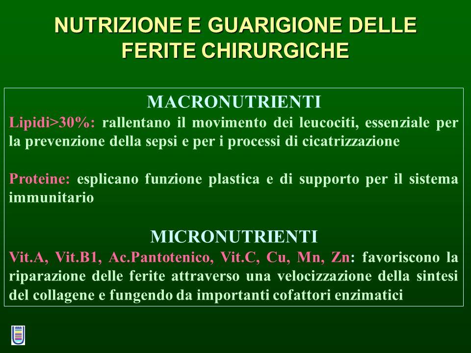 NUTRIZIONE E GUARIGIONE DELLE FERITE CHIRURGICHE MACRONUTRIENTI Lipidi>30%: rallentano il movimento dei leucociti, essenziale per la prevenzione della
