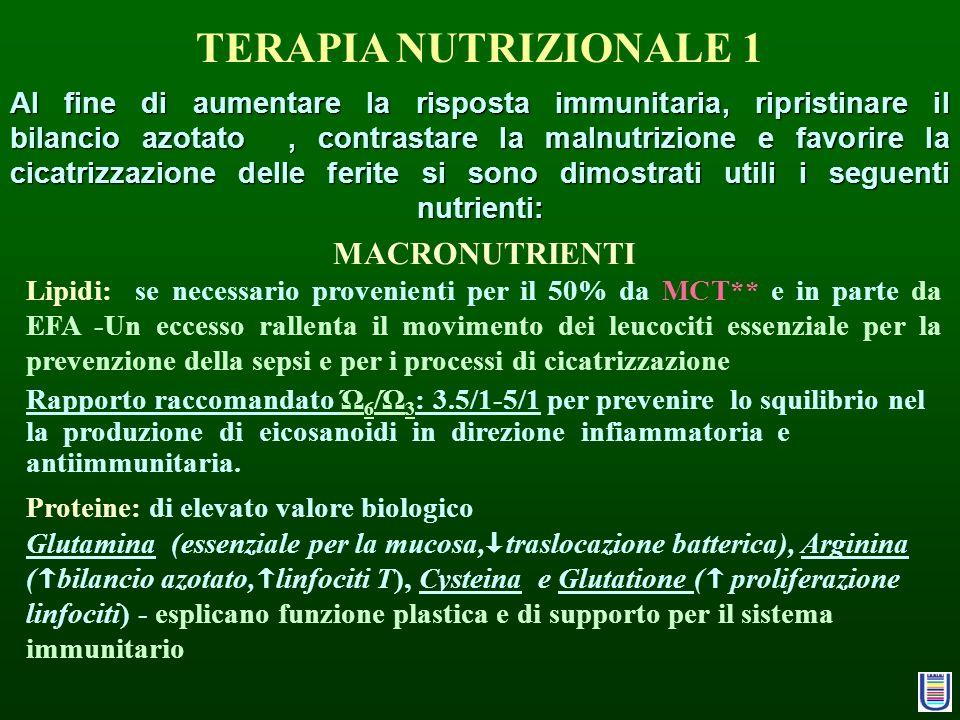 Al fine di aumentare la risposta immunitaria, ripristinare il bilancio azotato, contrastare la malnutrizione e favorire la cicatrizzazione delle ferit