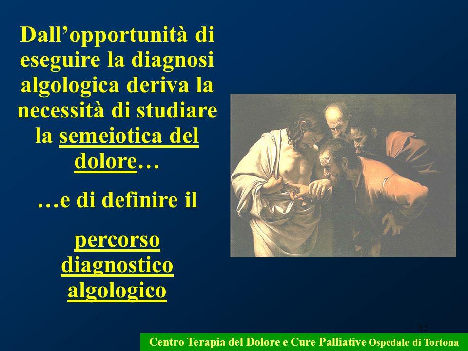 13 Il percorso diagnostico algologico comprende: LaVisita Algologica LEpicrisi Centro Terapia del Dolore e Cure Palliative Ospedale di Tortona