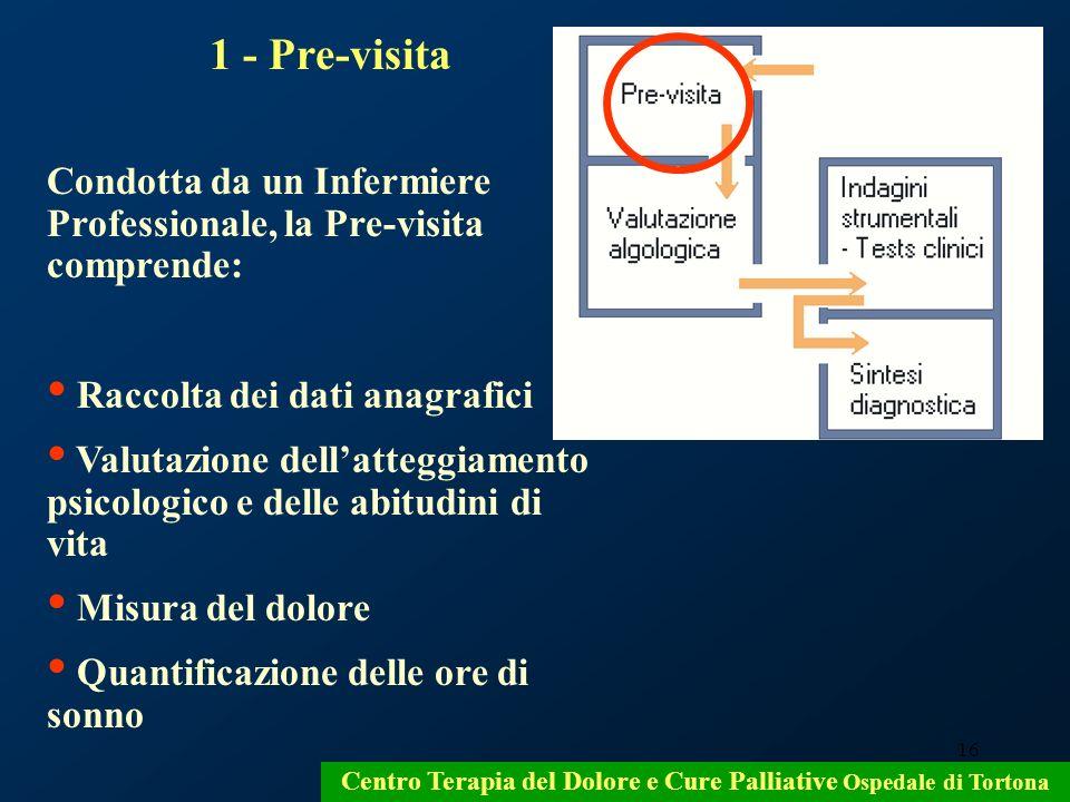 16 1 - Pre-visita Condotta da un Infermiere Professionale, la Pre-visita comprende: Raccolta dei dati anagrafici Valutazione dellatteggiamento psicolo