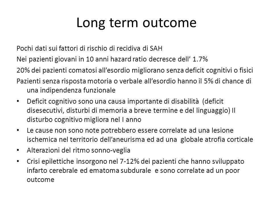 Long term outcome Pochi dati sui fattori di rischio di recidiva di SAH Nei pazienti giovani in 10 anni hazard ratio decresce dell 1.7% 20% dei pazient