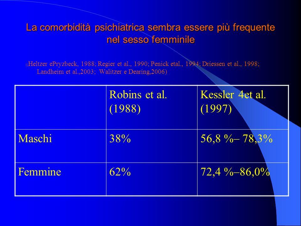 La comorbidità psichiatrica sembra essere più frequente nel sesso femminile (( Heltzer ePryzbeck, 1988; Regier et al., 1990; Penick etal., 1994; Dries