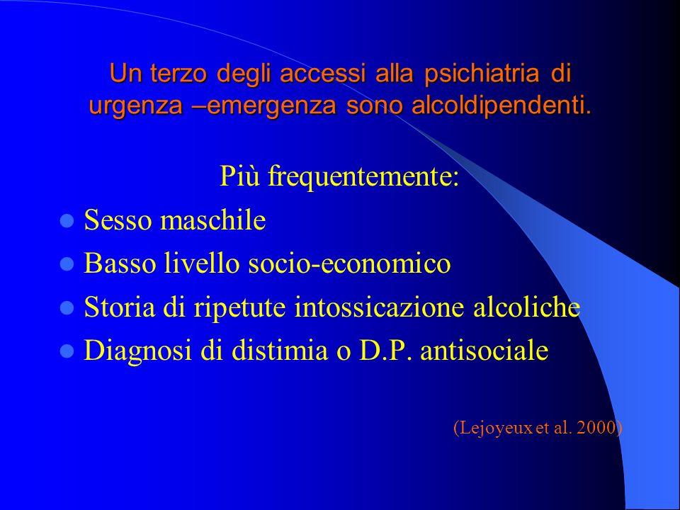 Un terzo degli accessi alla psichiatria di urgenza –emergenza sono alcoldipendenti. Più frequentemente: Sesso maschile Basso livello socio-economico S