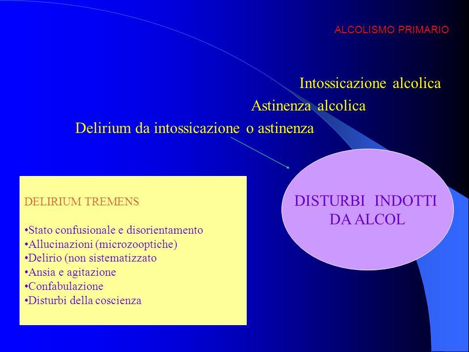 ALCOLISMO PRIMARIO Intossicazione alcolica Astinenza alcolica Delirium da intossicazione o astinenza DISTURBI INDOTTI DA ALCOL DELIRIUM TREMENS Stato