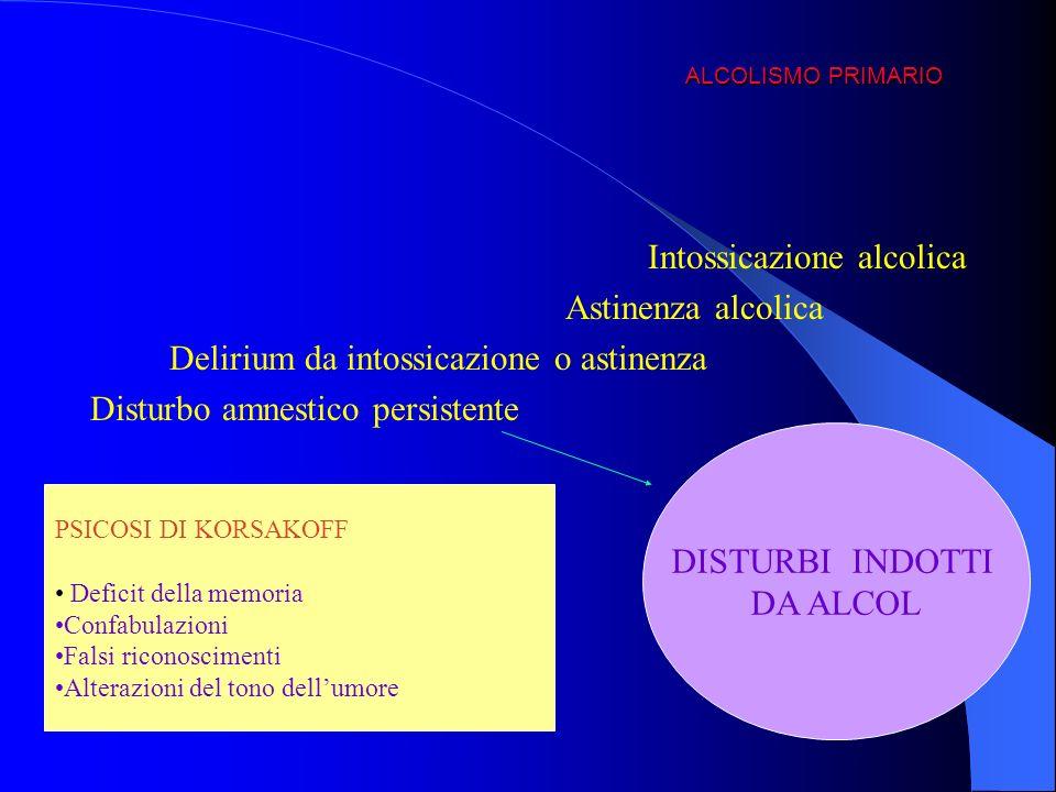 ALCOLISMO PRIMARIO Intossicazione alcolica Astinenza alcolica Delirium da intossicazione o astinenza Disturbo amnestico persistente DISTURBI INDOTTI D