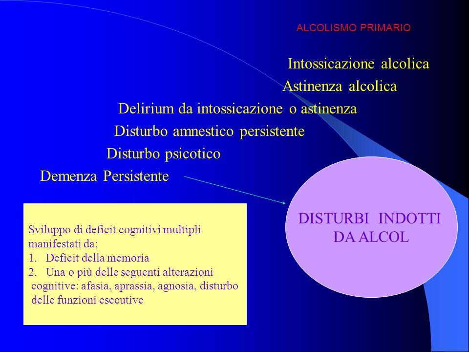 ALCOLISMO PRIMARIO Intossicazione alcolica Astinenza alcolica Delirium da intossicazione o astinenza Disturbo amnestico persistente Disturbo psicotico