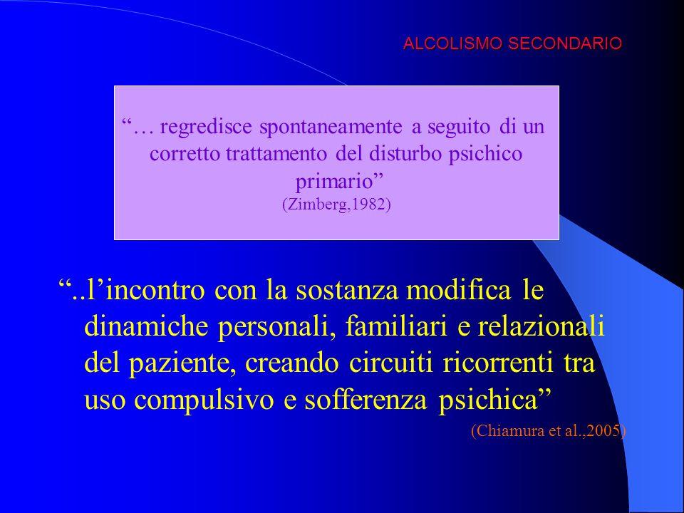 ALCOLISMO SECONDARIO..lincontro con la sostanza modifica le dinamiche personali, familiari e relazionali del paziente, creando circuiti ricorrenti tra