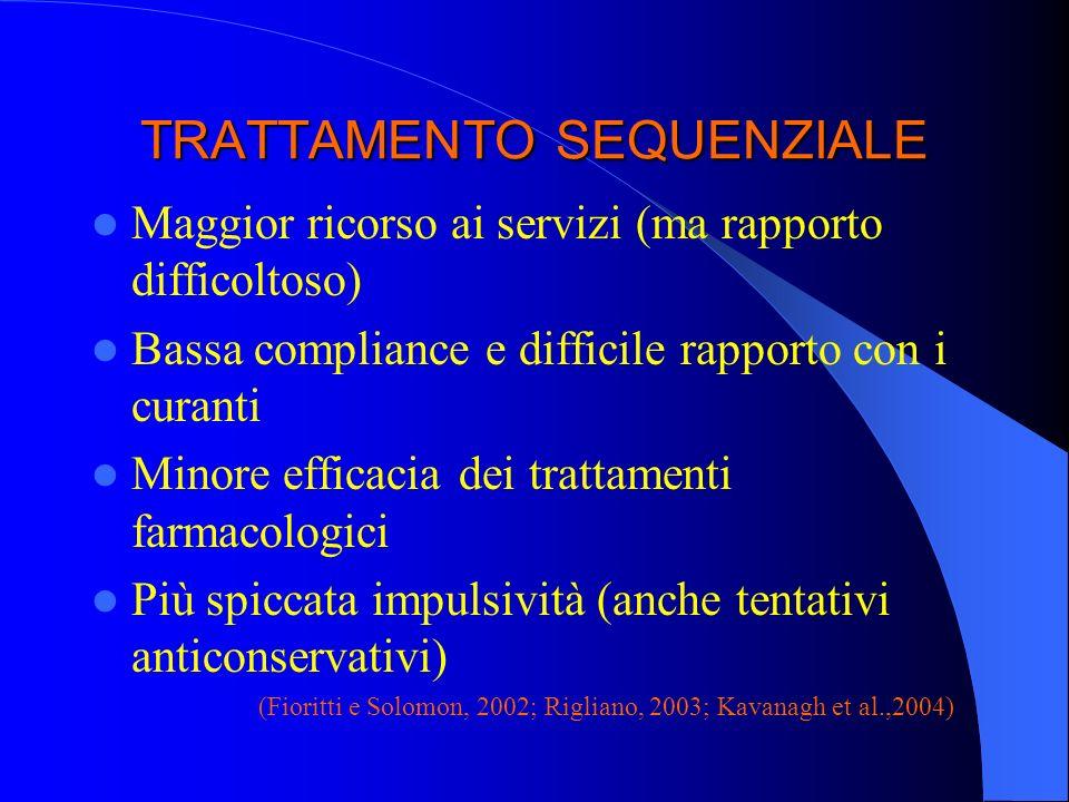 TRATTAMENTO SEQUENZIALE Maggior ricorso ai servizi (ma rapporto difficoltoso) Bassa compliance e difficile rapporto con i curanti Minore efficacia dei