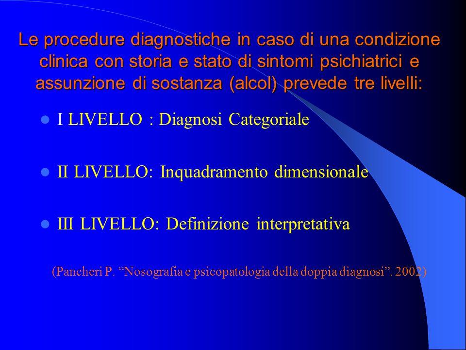 Le procedure diagnostiche in caso di una condizione clinica con storia e stato di sintomi psichiatrici e assunzione di sostanza (alcol) prevede tre li