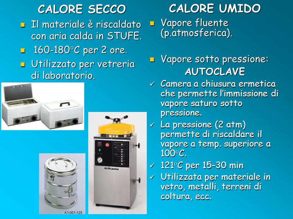 CALORE SECCO Il materiale è riscaldato con aria calda in STUFE. Il materiale è riscaldato con aria calda in STUFE. 160-180°C per 2 ore. 160-180°C per