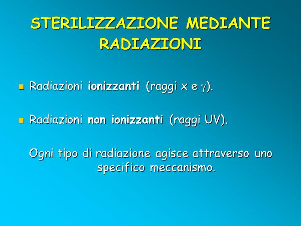 STERILIZZAZIONE MEDIANTE RADIAZIONI Radiazioni ionizzanti (raggi x e ). Radiazioni ionizzanti (raggi x e ). Radiazioni non ionizzanti (raggi UV). Radi
