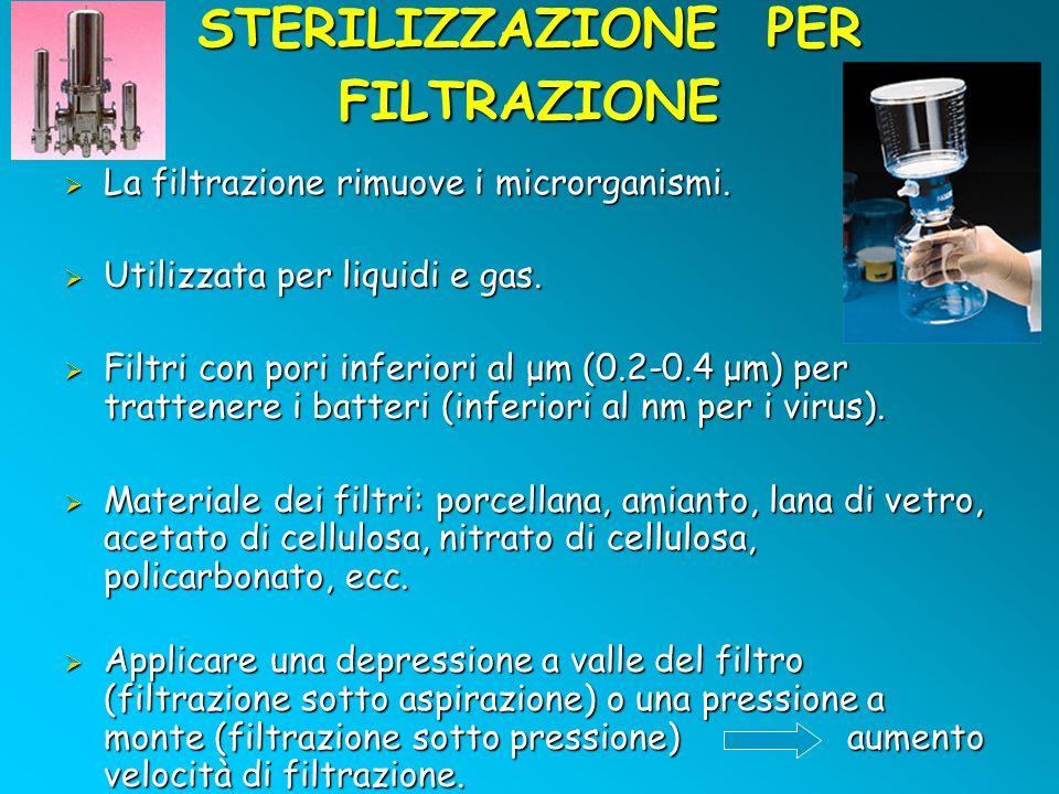 STERILIZZAZIONE PER FILTRAZIONE La filtrazione rimuove i microrganismi. La filtrazione rimuove i microrganismi. Utilizzata per liquidi e gas. Utilizza
