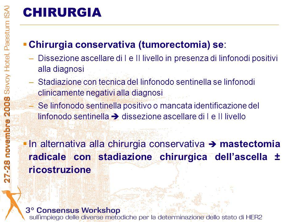 Chirurgia conservativa (tumorectomia) se: –Dissezione ascellare di I e II livello in presenza di linfonodi positivi alla diagnosi –Stadiazione con tec