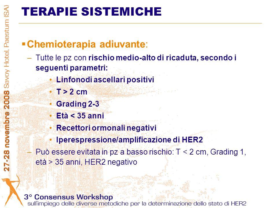 Chemioterapia adiuvante: –Tutte le pz con rischio medio-alto di ricaduta, secondo i seguenti parametri: Linfonodi ascellari positivi T > 2 cm Grading