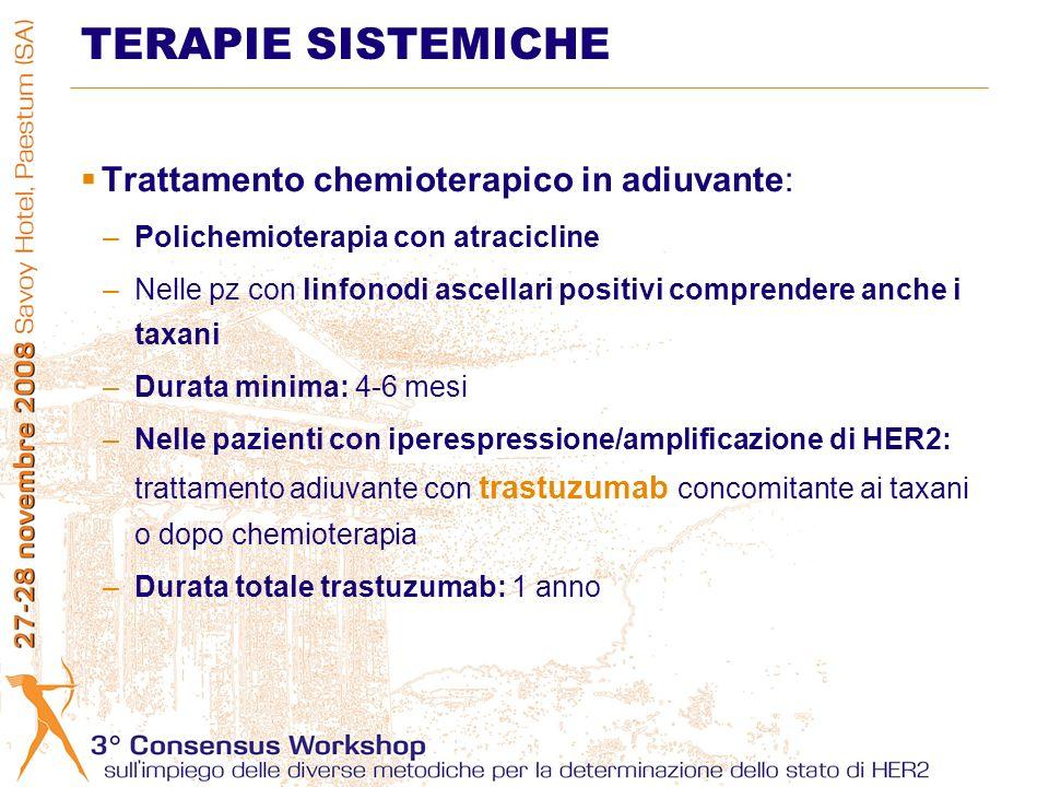 Trattamento chemioterapico in adiuvante: –Polichemioterapia con atracicline –Nelle pz con linfonodi ascellari positivi comprendere anche i taxani –Dur