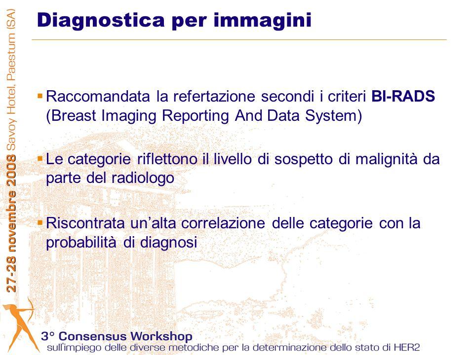 Raccomandata la refertazione secondi i criteri BI-RADS (Breast Imaging Reporting And Data System) Le categorie riflettono il livello di sospetto di ma