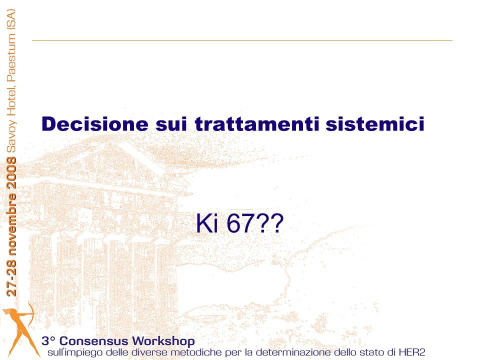 Decisione sui trattamenti sistemici Ki 67??