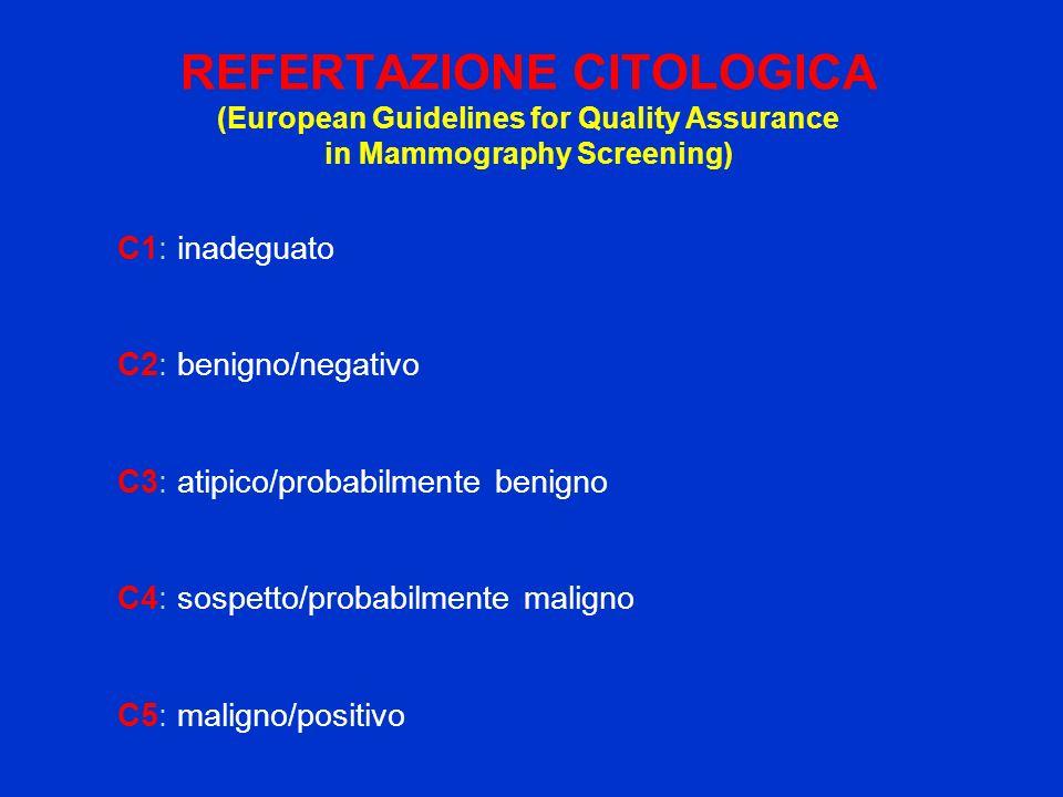 REFERTAZIONE CITOLOGICA (European Guidelines for Quality Assurance in Mammography Screening) C1: inadeguato C2: benigno/negativo C3: atipico/probabilm