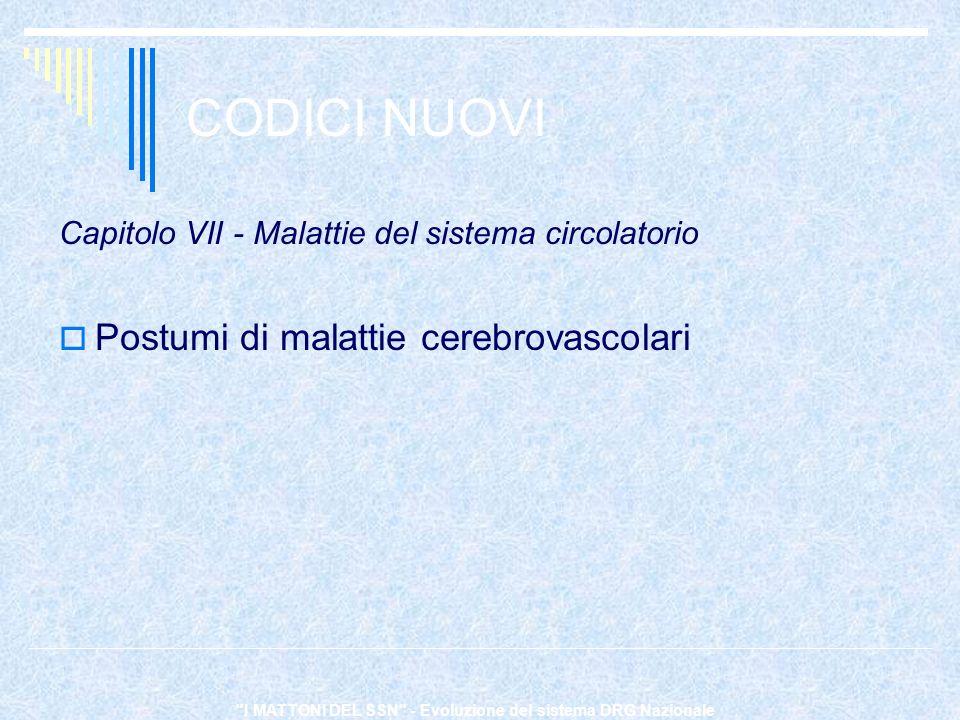 I MATTONI DEL SSN - Evoluzione del sistema DRG Nazionale CODICI NUOVI Capitolo VII - Malattie del sistema circolatorio Postumi di malattie cerebrovascolari