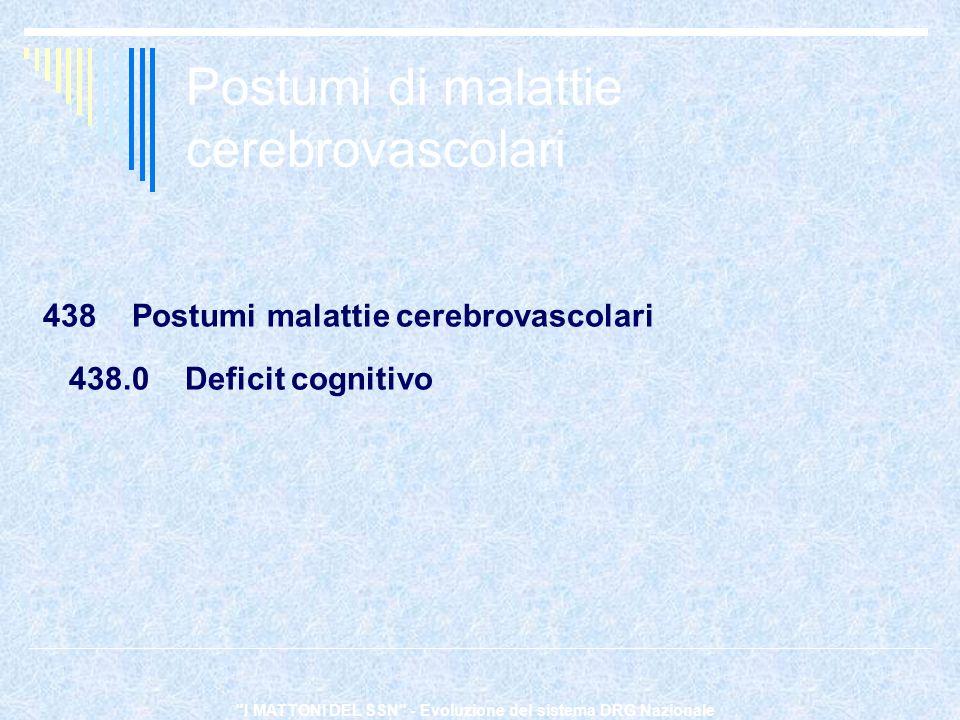 I MATTONI DEL SSN - Evoluzione del sistema DRG Nazionale Postumi di malattie cerebrovascolari 438 Postumi malattie cerebrovascolari 438.0 Deficit cognitivo
