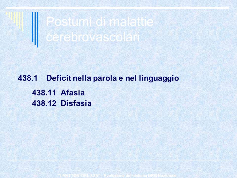 I MATTONI DEL SSN - Evoluzione del sistema DRG Nazionale Postumi di malattie cerebrovascolari 438.1 Deficit nella parola e nel linguaggio 438.11 Afasia 438.12 Disfasia