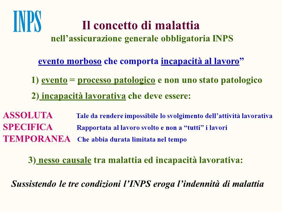 Il concetto di malattia nellassicurazione generale obbligatoria INPS evento morboso che comporta incapacità al lavoro 2) incapacità lavorativa che dev