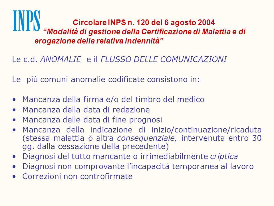Circolare INPS n. 120 del 6 agosto 2004 Modalità di gestione della Certificazione di Malattia e di erogazione della relativa indennità Le c.d. ANOMALI