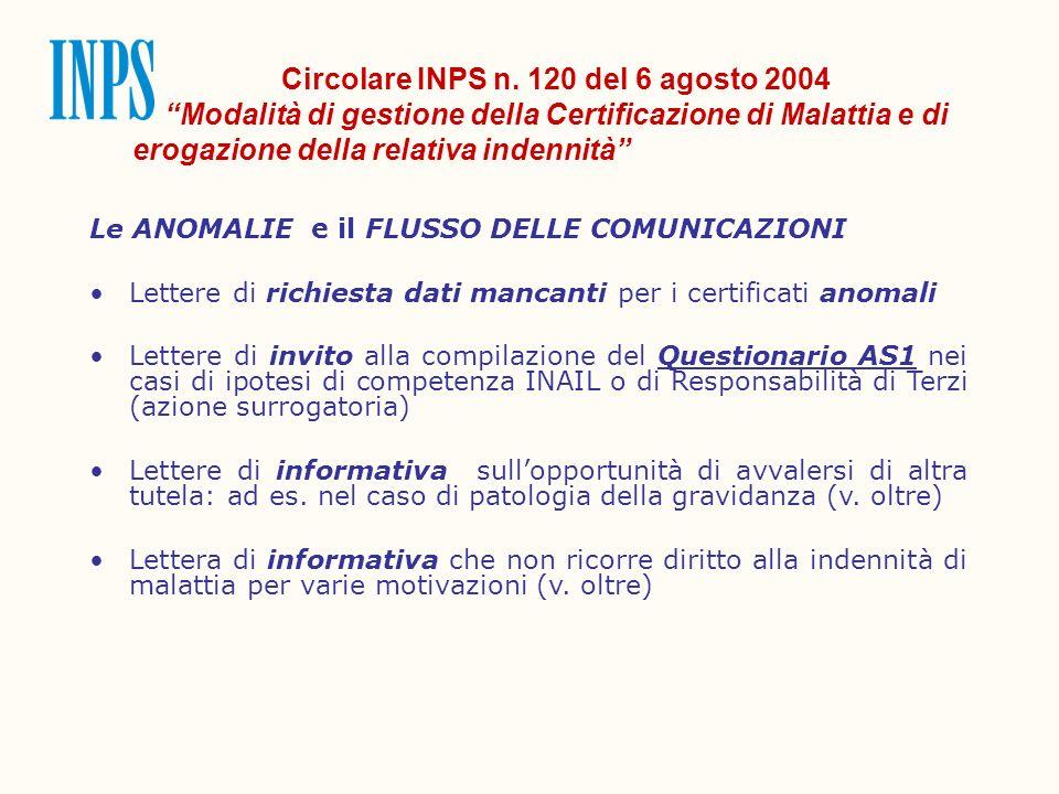 Circolare INPS n. 120 del 6 agosto 2004 Modalità di gestione della Certificazione di Malattia e di erogazione della relativa indennità Le ANOMALIE e i