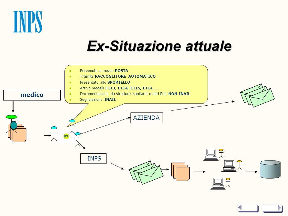 Ex-Situazione attuale Pervenuto a mezzo POSTA Tramite RACCOGLITORE AUTOMATICO Presentato allo SPORTELLO Arrivo modelli E113, E114, E115, E114…… Docume