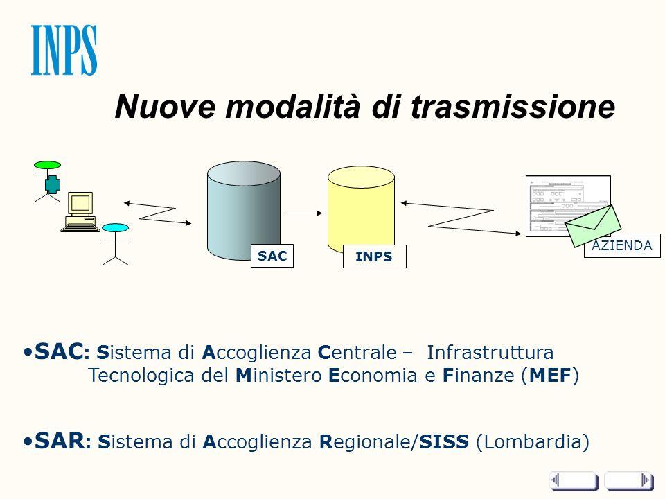 Nuove modalità di trasmissione SAC AZIENDA INPS SAC : Sistema di Accoglienza Centrale – Infrastruttura Tecnologica del Ministero Economia e Finanze (M